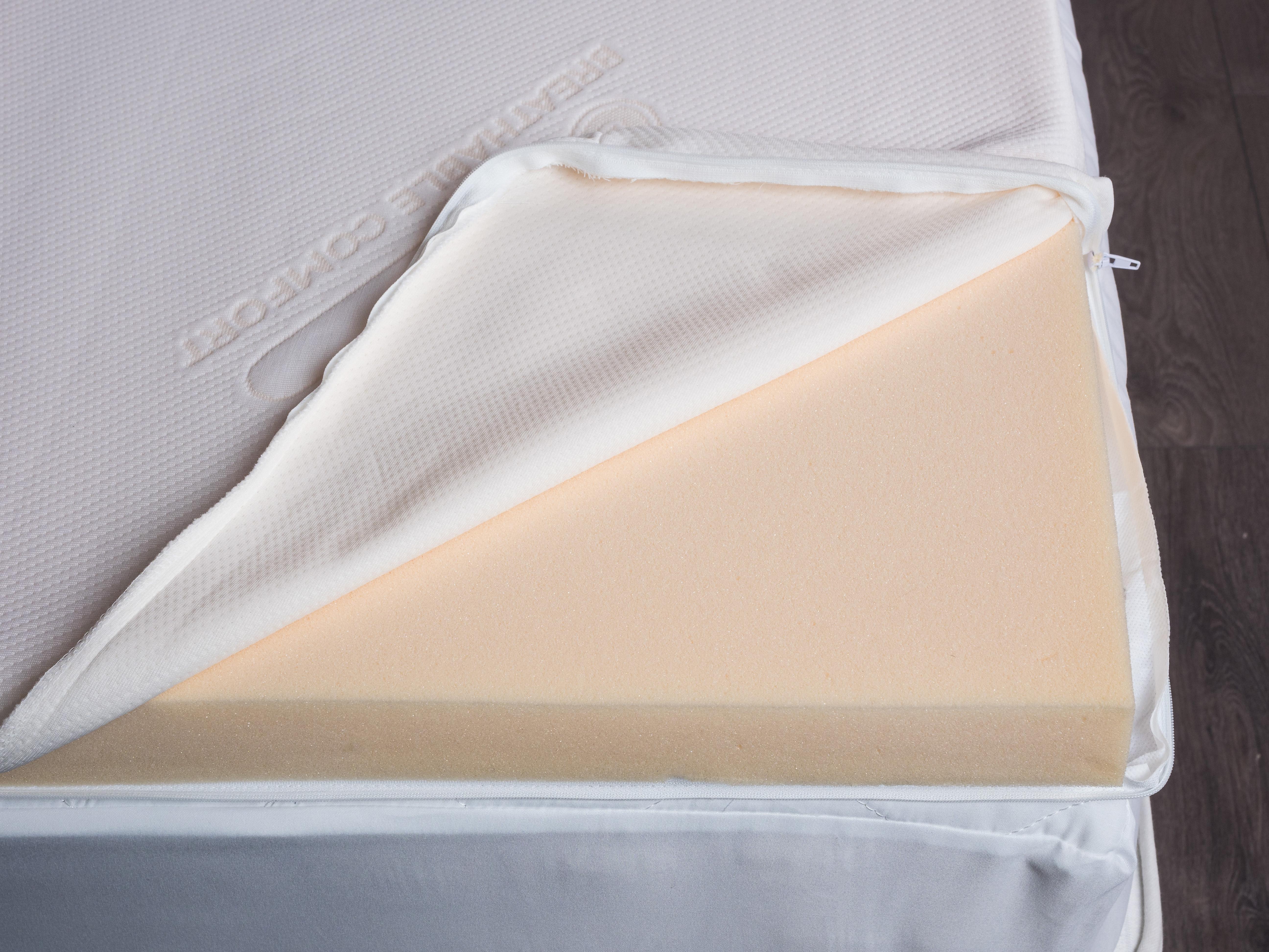 2 X single Memory Foam Mattress Topper zipped cover luxurious fleece COVER ONLY